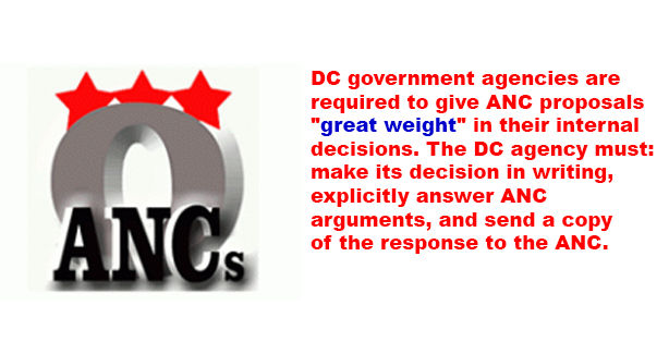 """DCRA and the Advisory Neighborhood Commission (ANC) """"Great Weight"""" Proposal"""